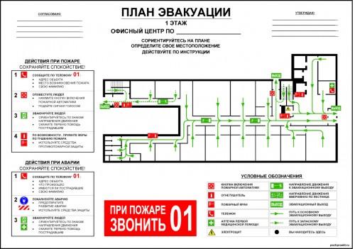 План эвакуации изготовим легко