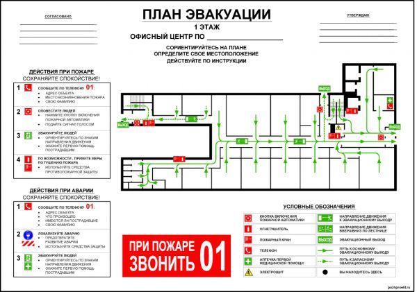 Изготовление планы, схемы эвакуации по требованиям ГОСТ, образец на сайте, производство в Пожарном Магазине.